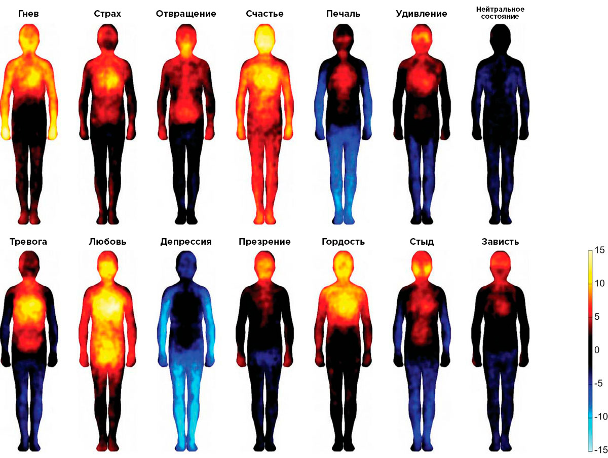a paper on emotions associated with men and women