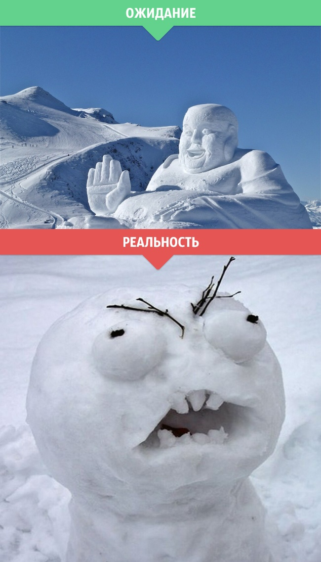 «Зимняя сказка»: ожидания и реальность