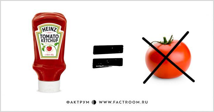 Что мынасамом деле получаем, покупая известные продукты