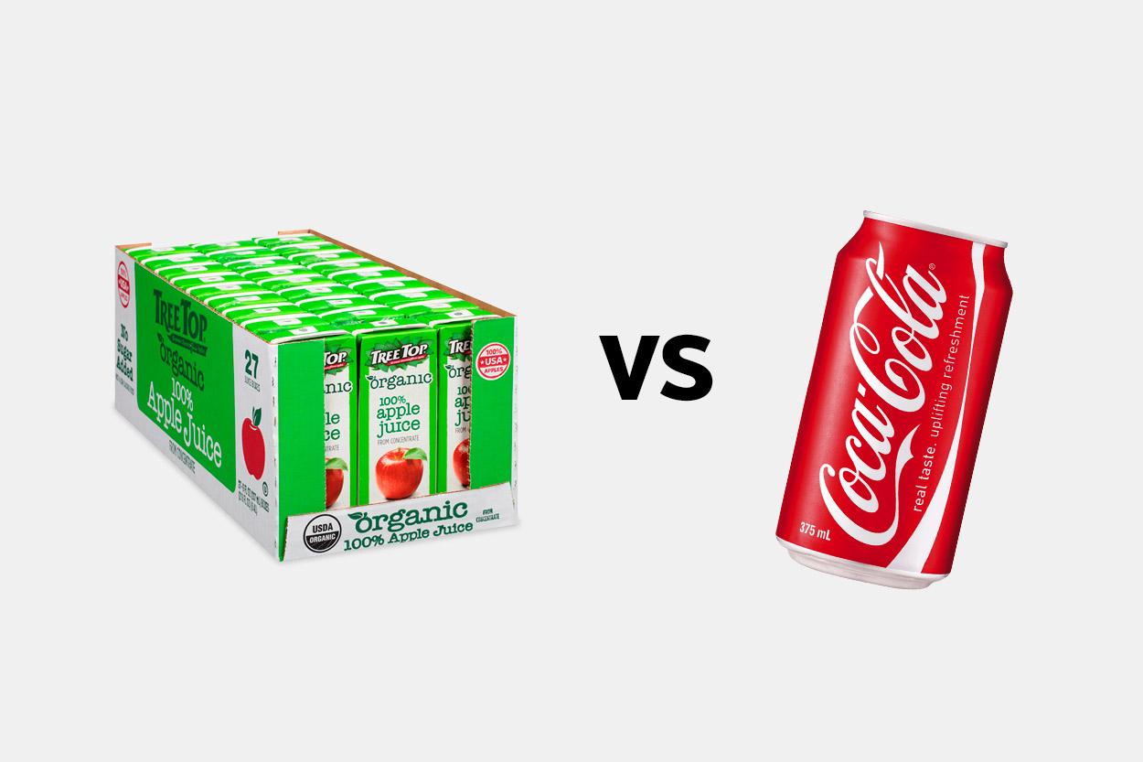 Фруктовый сок вреднее «Кока-колы»