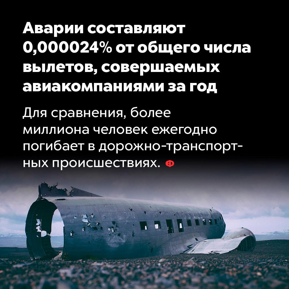 Аварии составляют 0,000024% отобщего числа вылетов, совершаемых авиакомпаниями загод. Для сравнения, более миллиона человек ежегодно погибает в дорожно-транспортных происшествиях.