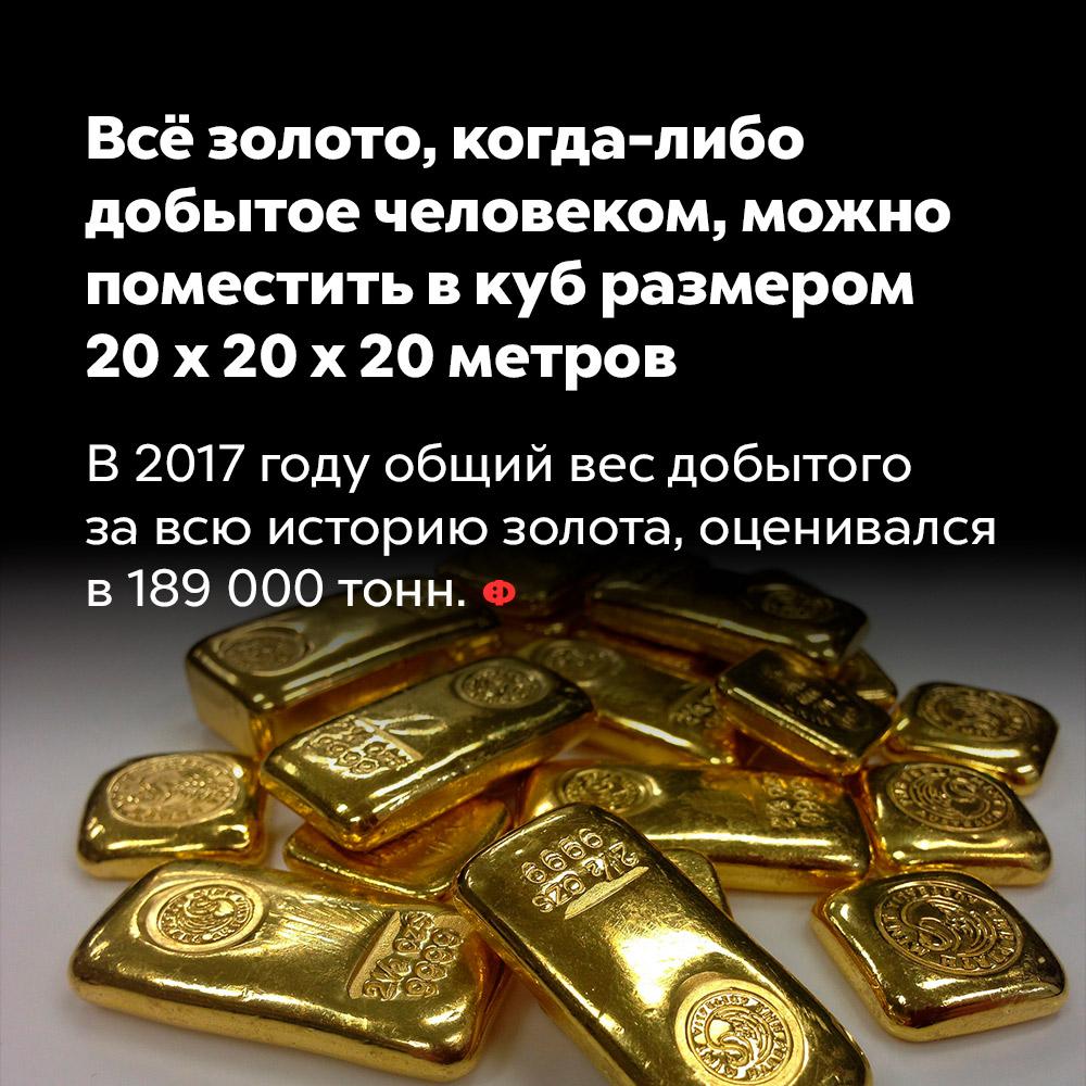 Всё золото, когда-либо добытое человеком, можно поместить вкуб размером 20x20x20метров.