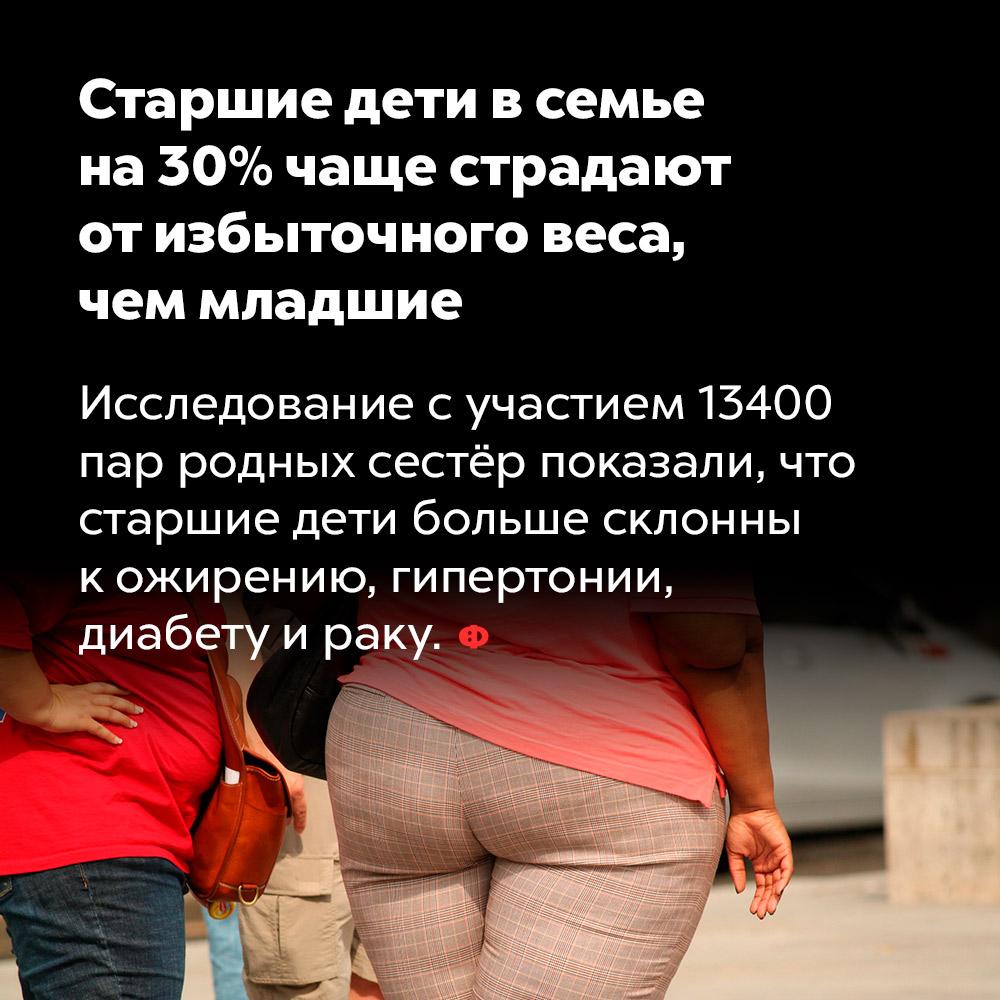 Старшие дети всемье на30%чаще страдают отизбыточного веса, чем младшие. Исследование с участием 13400 пар родных сестёр показали, что старшие дети больше склонны к ожирению, гипертонии, диабету и раку.