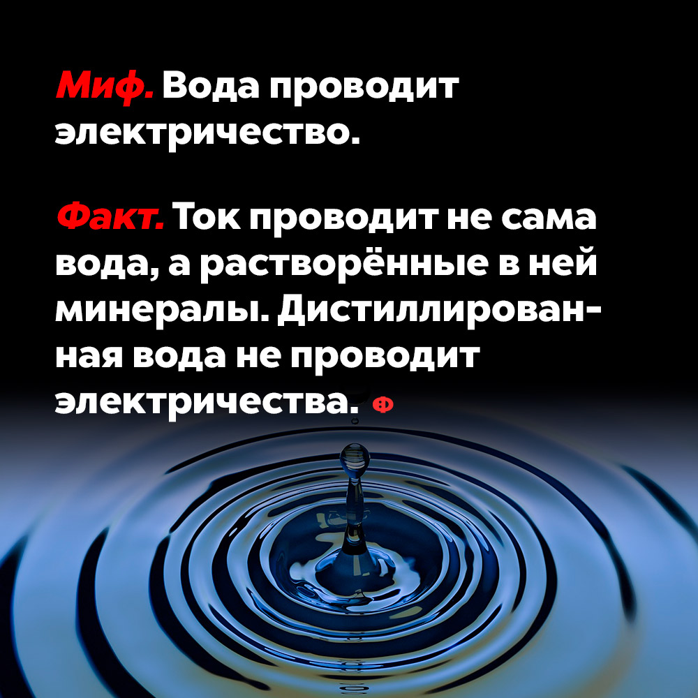 Вода не проводит электричество. Ток проводит не сама вода, а растворённые в ней минералы. Дистиллированная вода не проводит электричества.