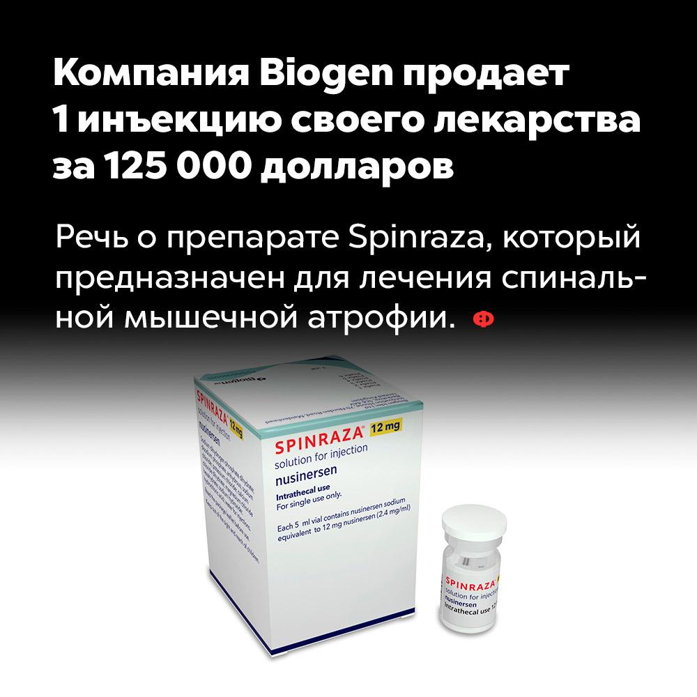 Компания Biogen продает 1инъекцию своего лекарства за125000 долларов. Речь о препарате Spinraza, который предназначен для лечения спинальной мышечной атрофии.