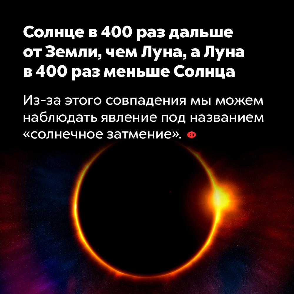Солнце в400раз дальше отЗемли, чем Луна, аЛуна в400раз меньше Солнца. Из-за этого мы можем наблюдать явление под названием «солнечное затмение».