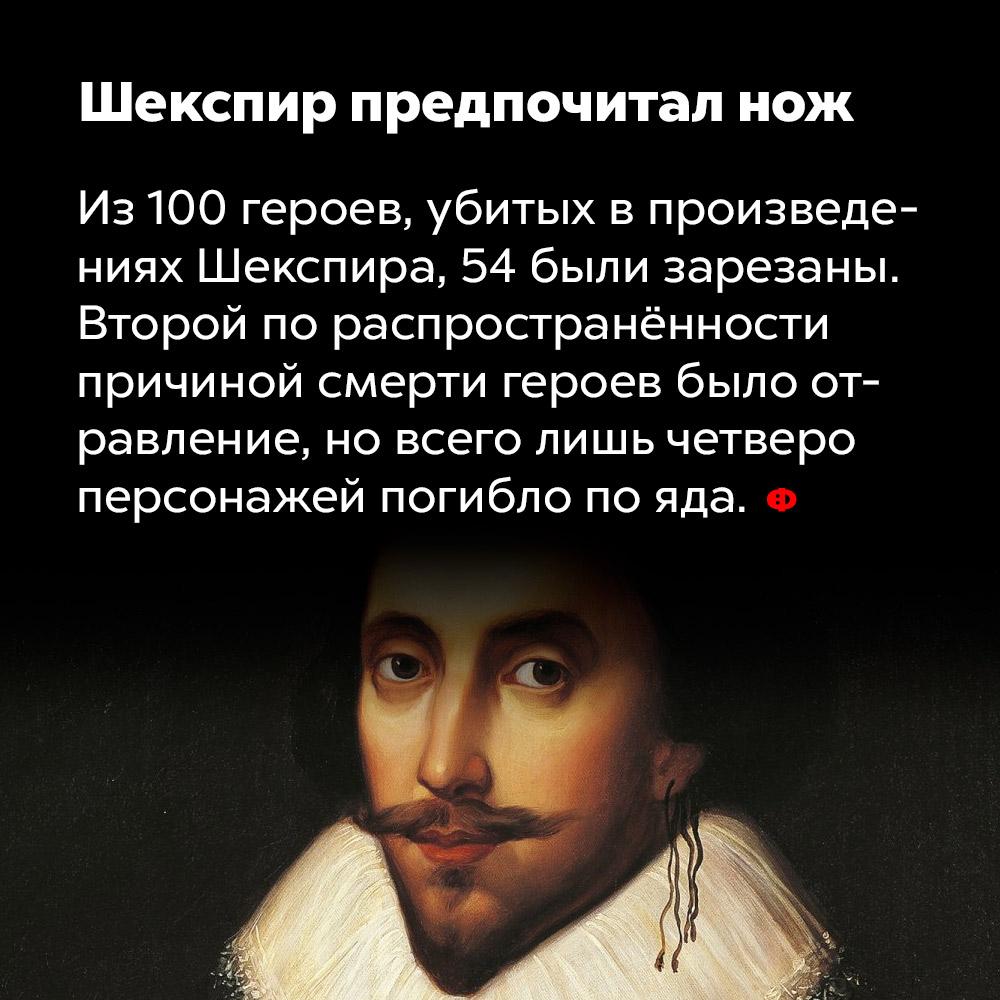 Шекспир предпочитал нож. Из 100 героев, убитых в произведениях Шекспира, 54 были зарезаны. Второй по распространённости причиной смерти героев было отравление, но всего лишь четверо персонажей погибло от яда.
