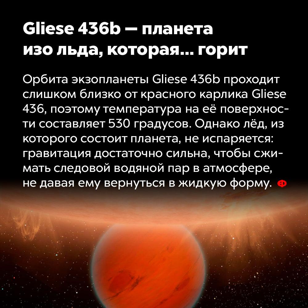Gliese436b — планета изольда, которая… горит. Орбита экзопланеты Gliese436b проходит слишком близко от красного карлика Gliese436, поэтому температура на её поверхности составляет 530 градусов. Однако лёд, из которого состоит планета, не испаряется: гравитация достаточно сильна, чтобы сжимать следовой водяной пар в атмосфере, не давая ему вернуться в жидкую форму.