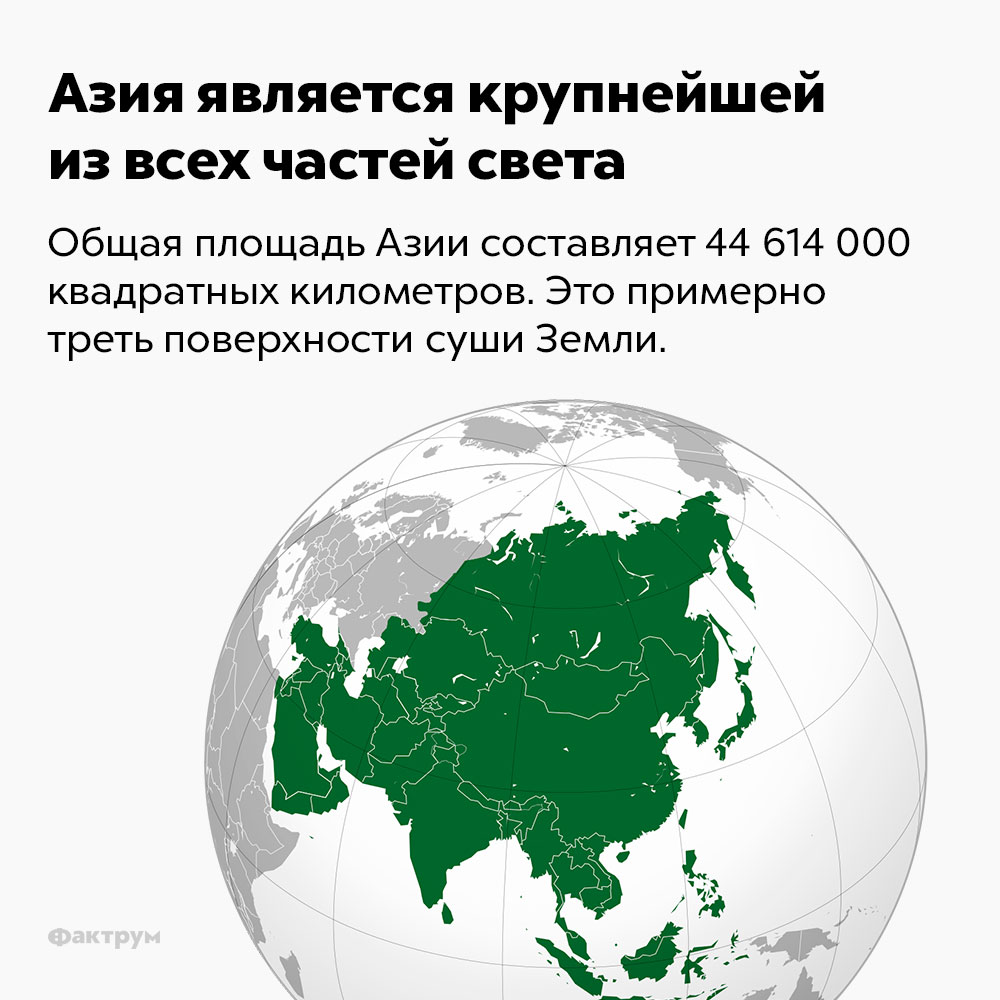 Азия является крупнейшей частью света. Общая площадь Азии составляет 44 614 000 квадратных километров. Это примерно треть поверхности суши Земли.