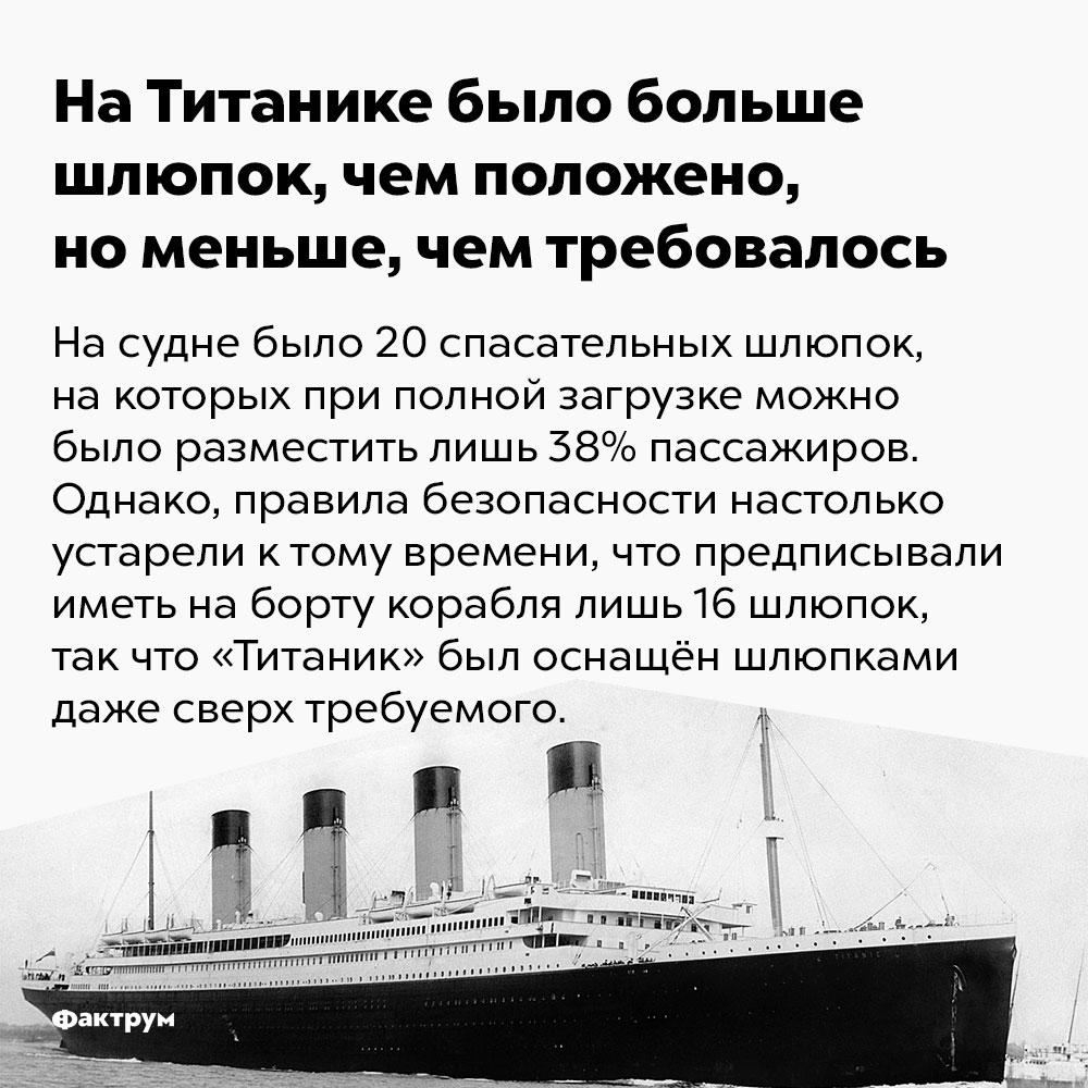 НаТитанике было больше шлюпок, чем положено, номеньше, чем требовалось. На судне было 20 спасательных шлюпок, на которых при полной загрузке можно было разместить лишь 38% пассажиров. Однако, правила безопасности настолько устарели к тому времени, что предписывали иметь на борту корабля лишь 16 шлюпок, так что «Титаник» был оснащён шлюпками даже сверх требуемого.