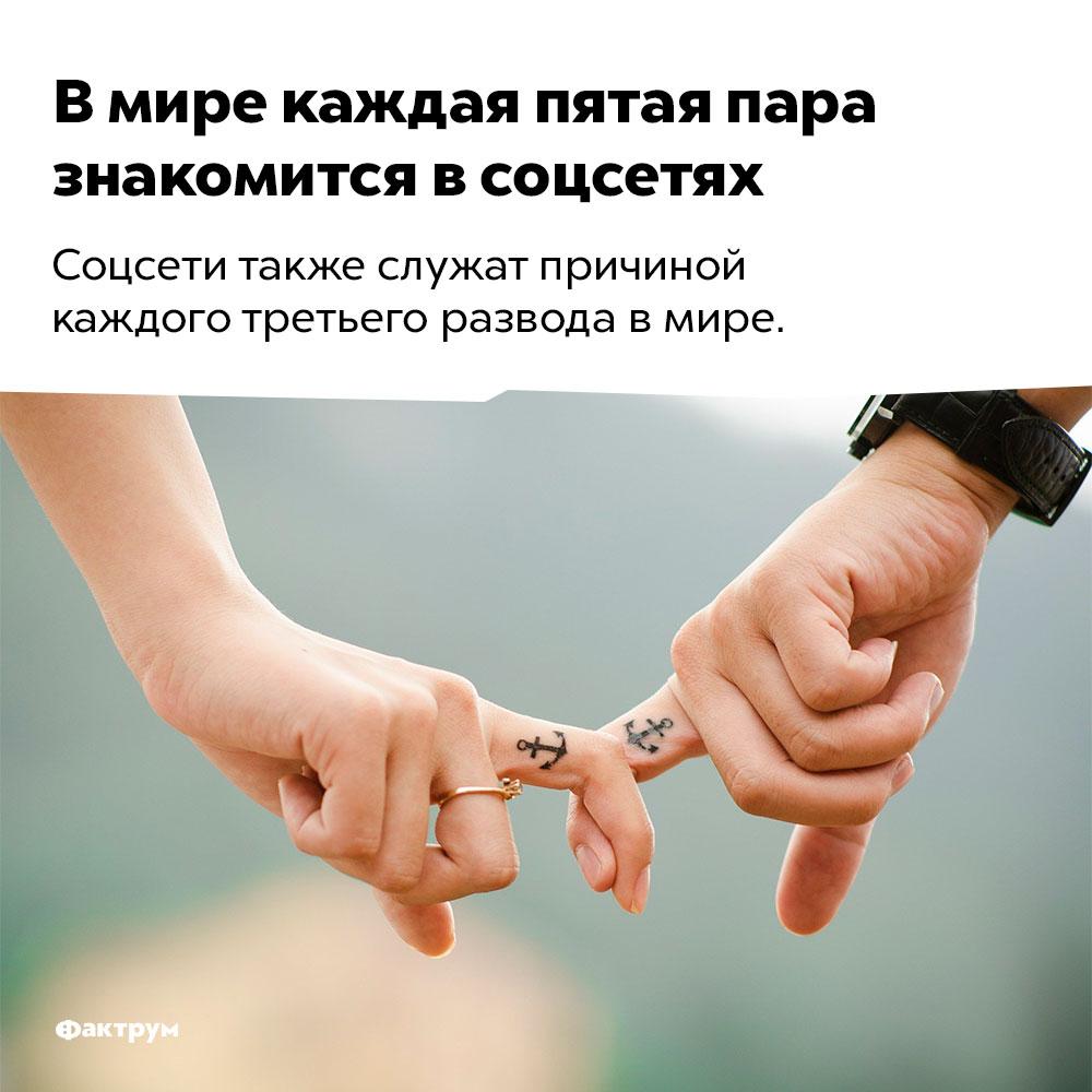 Вмире каждая пятая пара знакомится всоцсетях. Соцсети также служат причиной каждого третьего развода в мире.