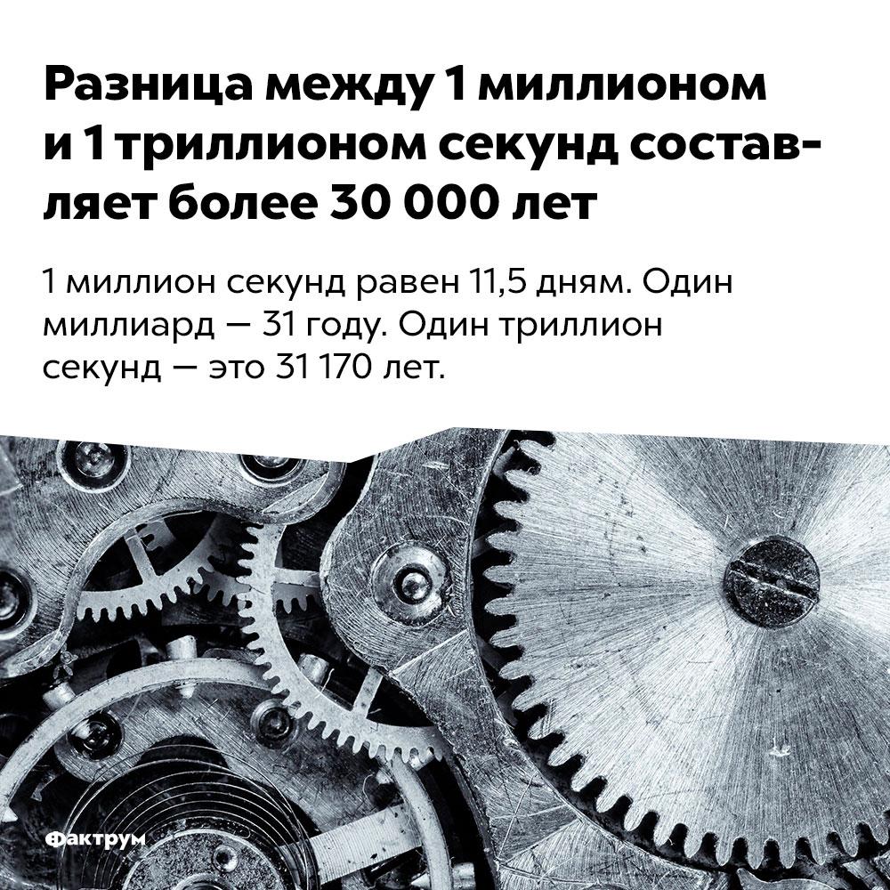 Разница между 1миллионом и1триллиономсекунд составляет более 30000лет. Один миллион секунд равен 11,5 дням. Один миллиард — 31 году. Один триллион секунд — это 31 170 лет.