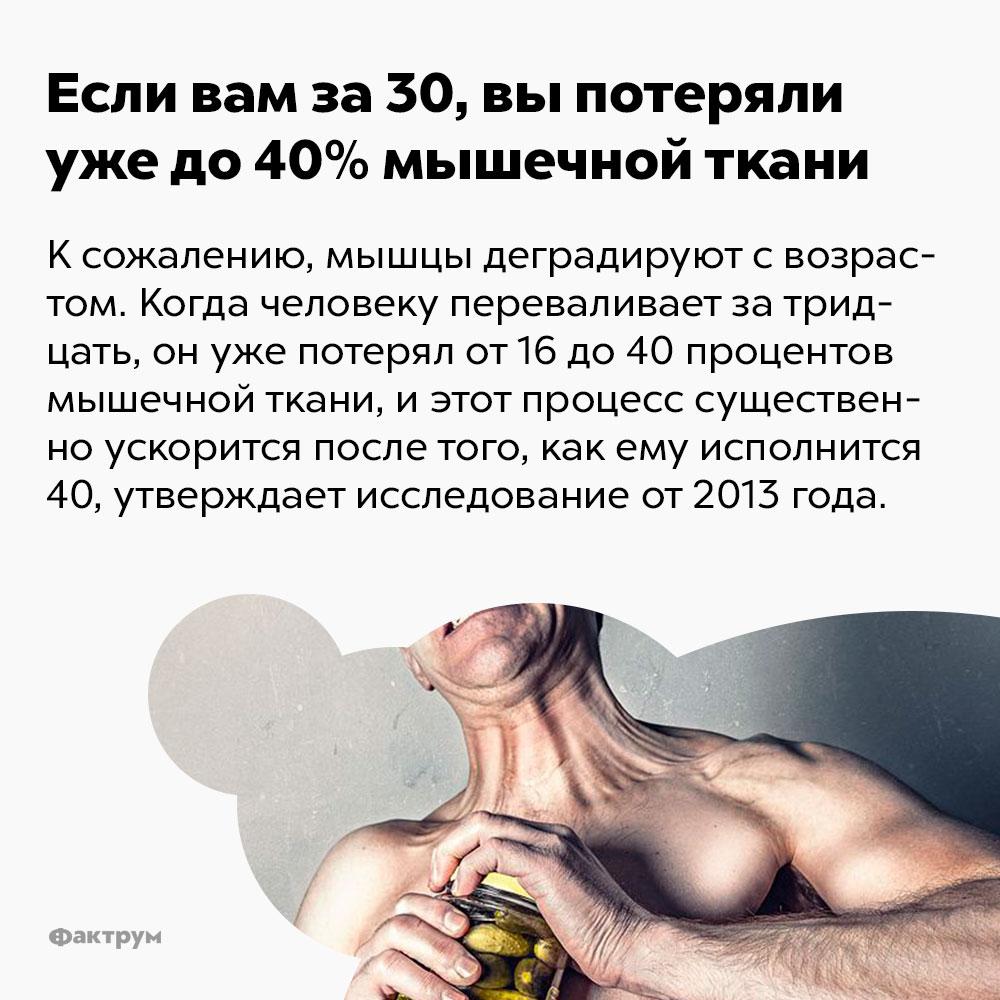 Если вам за30, вы потеряли уже до40% мышечной ткани. К сожалению, мышцы деградируют с возрастом. Когда человеку переваливает за тридцать, он уже потерял от 16 до 40 процентов мышечной ткани и этот процесс существенно ускорится после того, как ему исполнится 40, утверждает исследование от 2013 года.