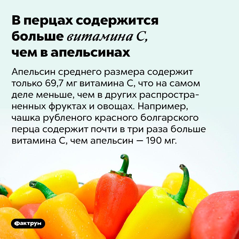 Вперцах содержится больше витаминаC, чем вапельсинах. Апельсин среднего размера содержит только 69,7 мг витамина С, что на самом деле меньше, чем в других распространенных фруктах и овощах. Например, рубленого красного болгарского перца содержит почти в три раза больше витамина С, чем апельсин — 190 мг.