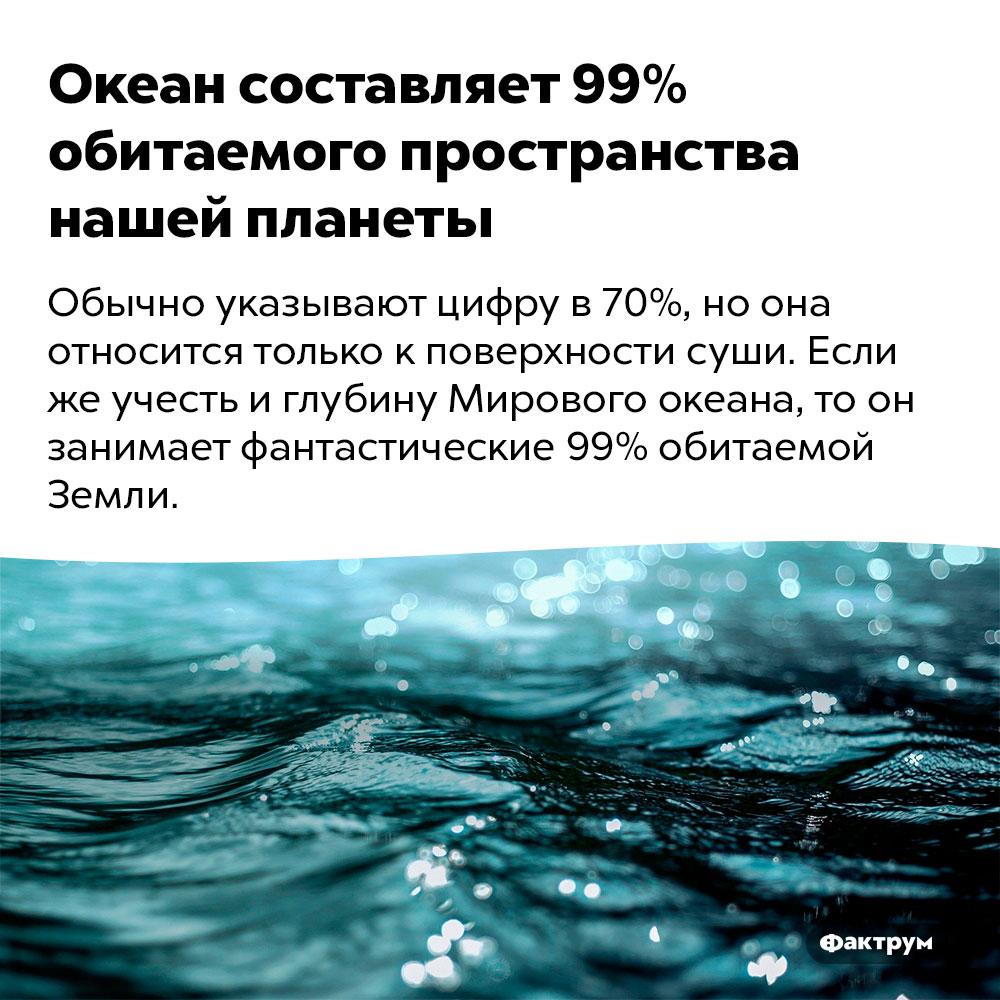 Океан составляет 99%обитаемого пространства нашей планеты. Обычно указывают цифру в 70%, но она относится только к поверхности суши. Если же учесть и глубину Мирового океана, то он занимает фантастические 99% обитаемой Земли.