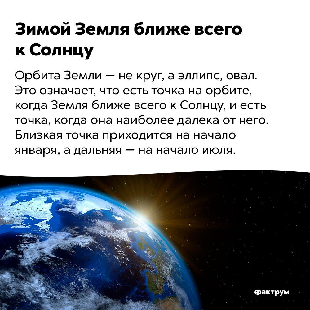 Зимой Земля ближе всего кСолнцу. Орбита Земли — не круг, а эллипс, овал. Это означает, что есть точка на орбите, когда Земля ближе всего к Солнцу, и есть точка, когда она наиболее далека от него. Близкая точка приходится на начало января, а дальняя — на начало июля.