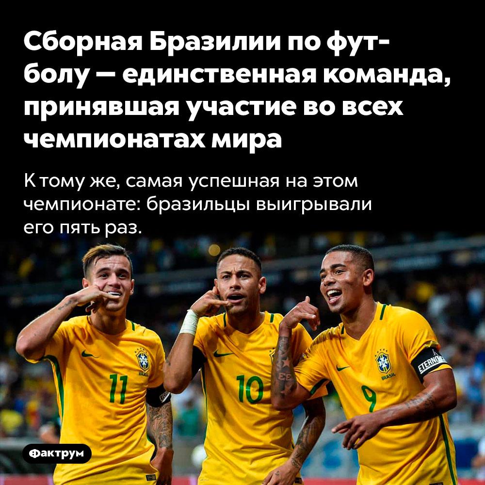 Сборная Бразилии пофутболу — единственная команда, принявшая участие вовсех чемпионатах мира. К тому же, самая успешная на этом чемпионате: бразильцы выигрывали его пять раз.