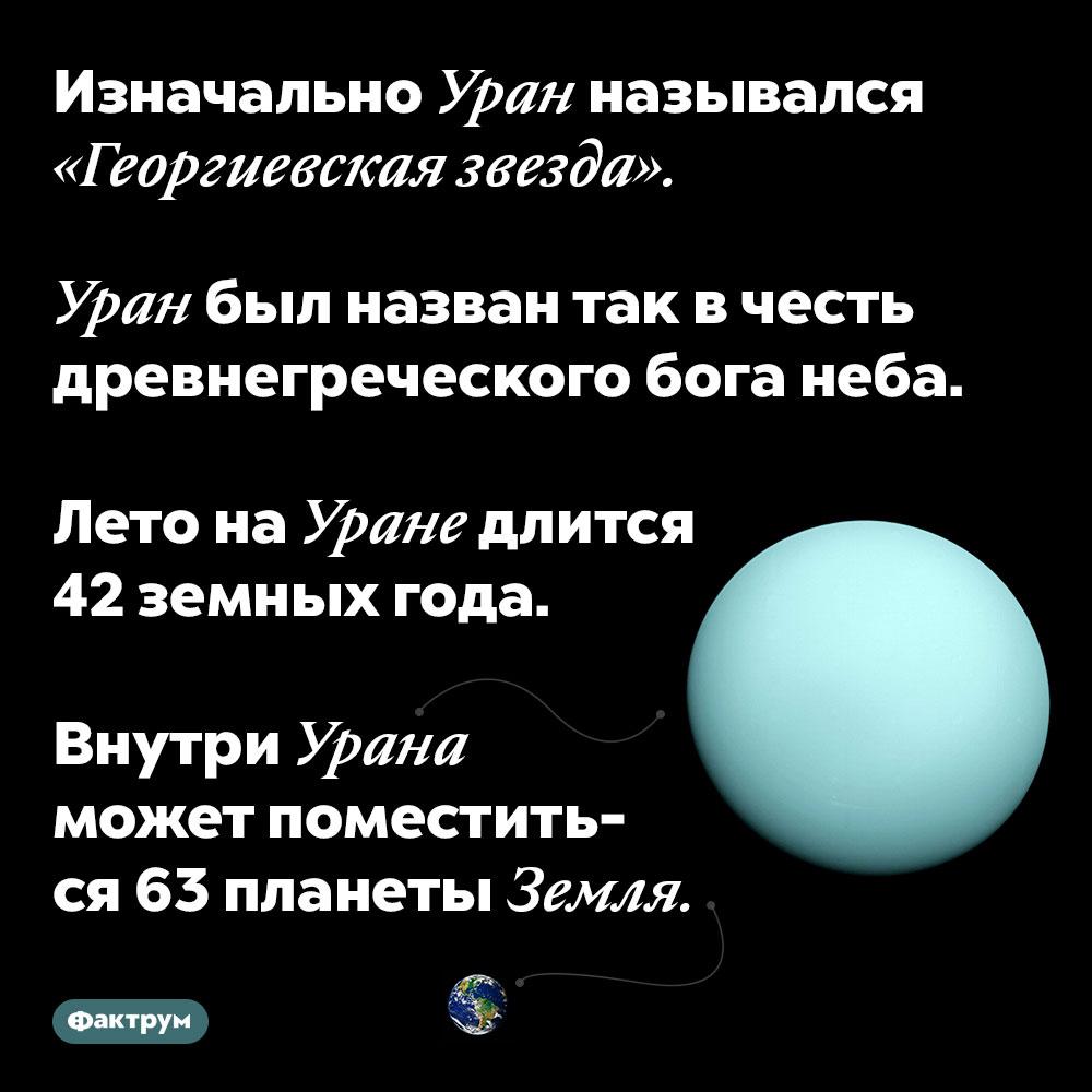 Изначально Уран назывался «Георгиевская звезда». Уран был назван так в честь древнегреческого бога неба.  Лето на Уране длится 42 земных года.  Внутри Урана может поместиться 63 планеты Земля.