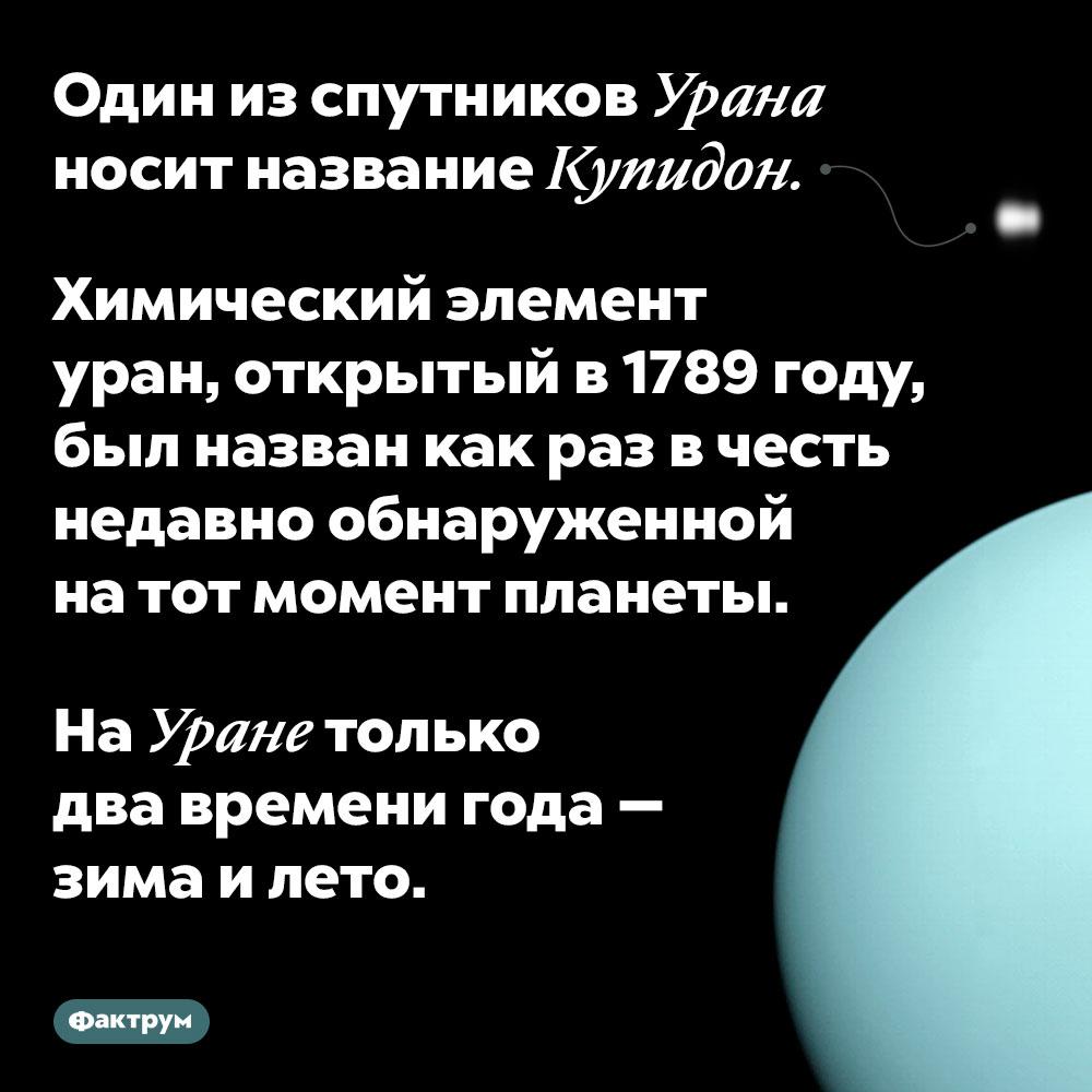 Один изспутников Урана носит название Купидон. Химический элемент уран, открытый в 1789 году, был назван как раз в честь недавно обнаруженной на тот момент планеты.  На Уране только два времени года — зима и лето.