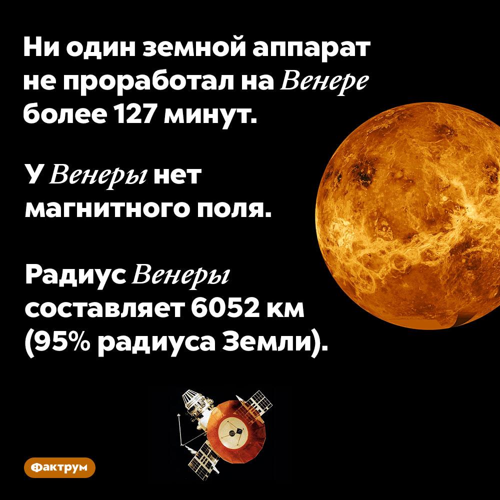 Ниодин земной аппарат непроработал наВенере более 127минут.. У Венеры нет магнитного поля.  Радиус Венеры составляет 6052 км (95% радиуса Земли).