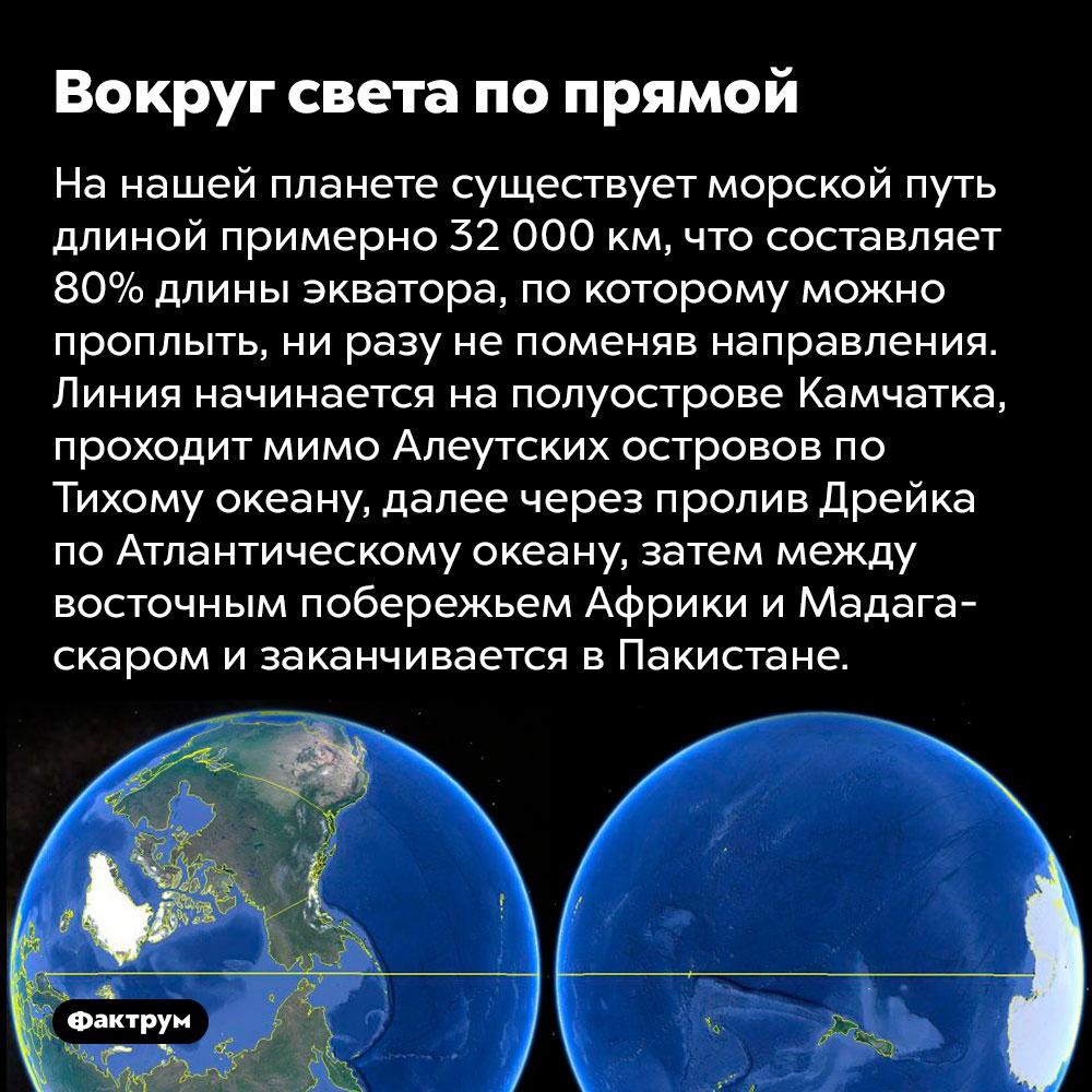 На нашей планете существует морской путь длиной примерно 32 000 км, что составляет 80% длины экватора, по которому можно проплыть, ни разу не поменяв направления. Линия начинается на полуострове Камчатка, проходит мимо Алеутских островов по Тихому океану, далее через пролив Дрейка по Атлантическому океану, затем между восточным побережьем Африки и Мадагаскаром и заканчивается в Пакистане.
