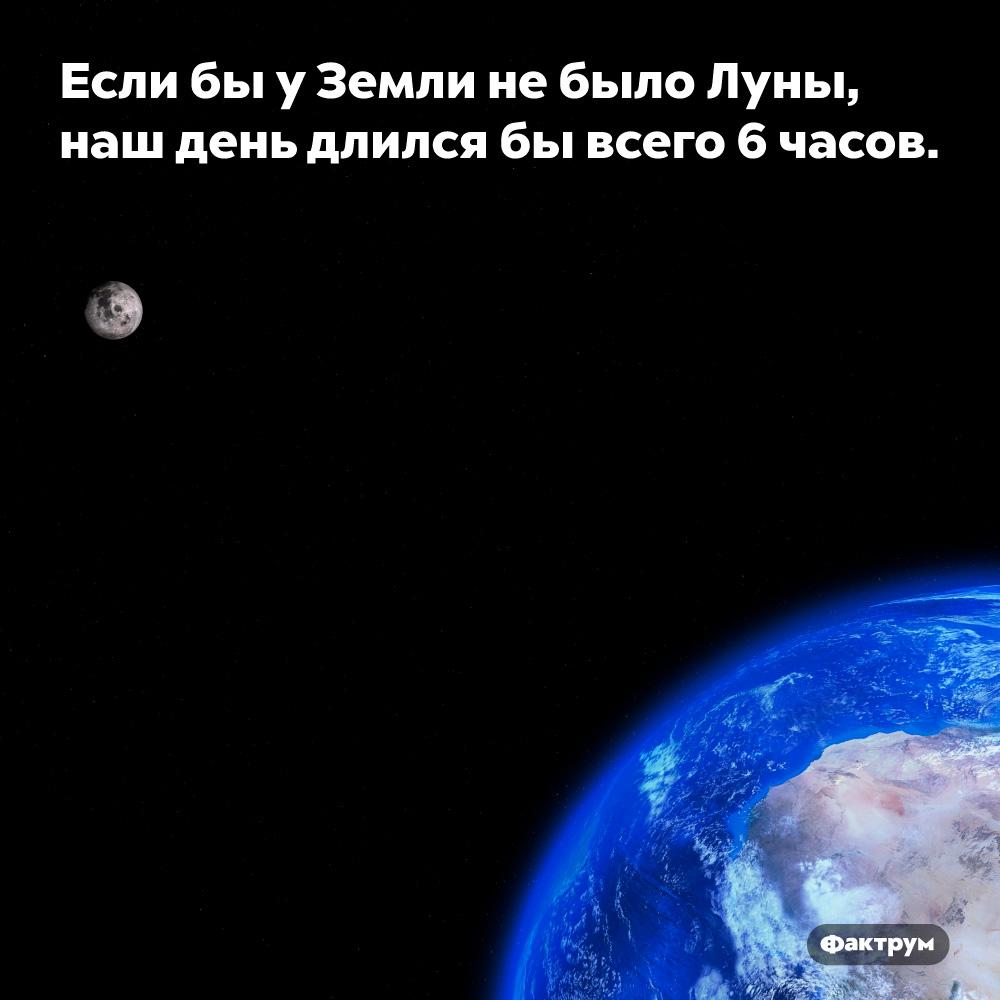 Если быуЗемли небыло Луны, наш день длился бывсего 6часов.