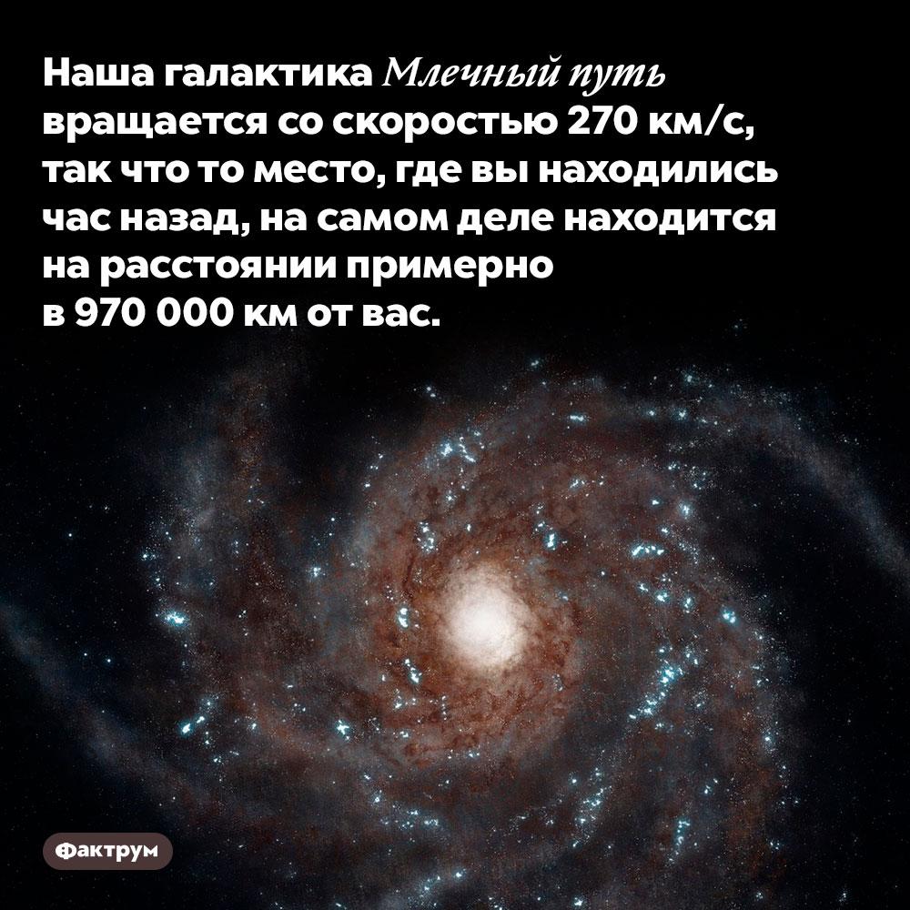 Наша галактика Млечный путь вращается соскоростью 270 км/с. Так что то место, где вы находились час назад, на самом деле находится на расстоянии примерно в 970 000 км от вас.