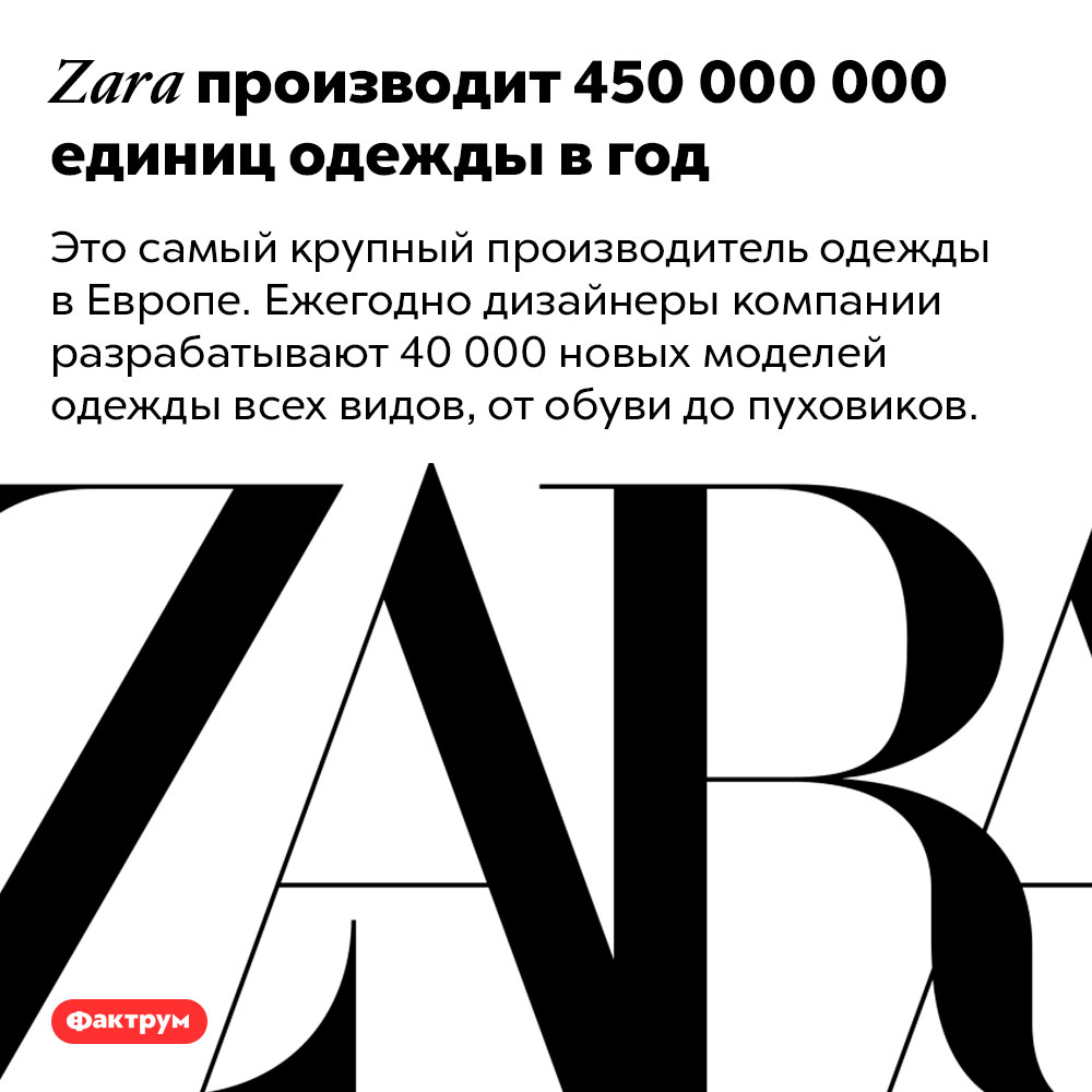 Zara производит 450000000 единиц одежды вгод. Это самый крупный производитель одежды в Европе. Ежегодно дизайнеры компании разрабатывают 40 000 новых моделей одежды всех видов, от обуви до пуховиков.