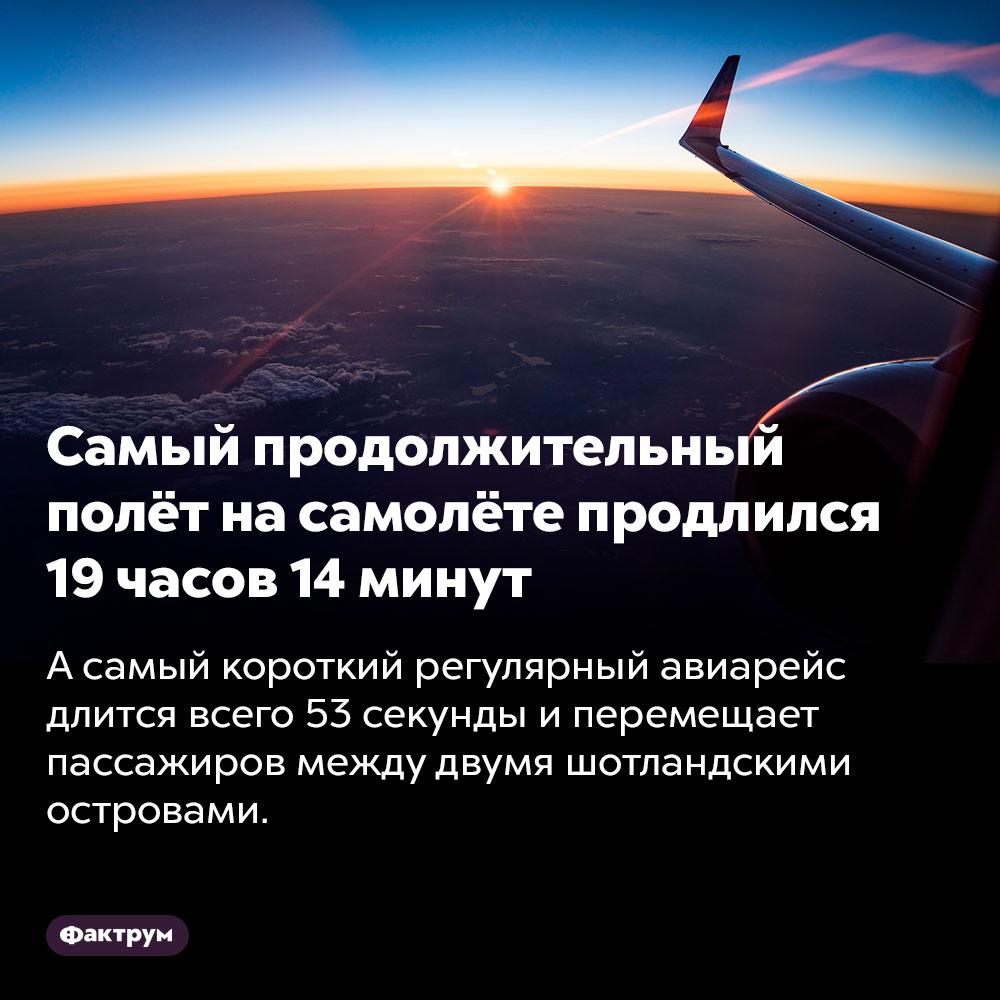 Самый продолжительный полёт на самолёте продлился 19 часов 14 минут. А самый короткий регулярный авиарейс длится всего 53 секунды и перемещает пассажиров между двумя шотландскими островами.