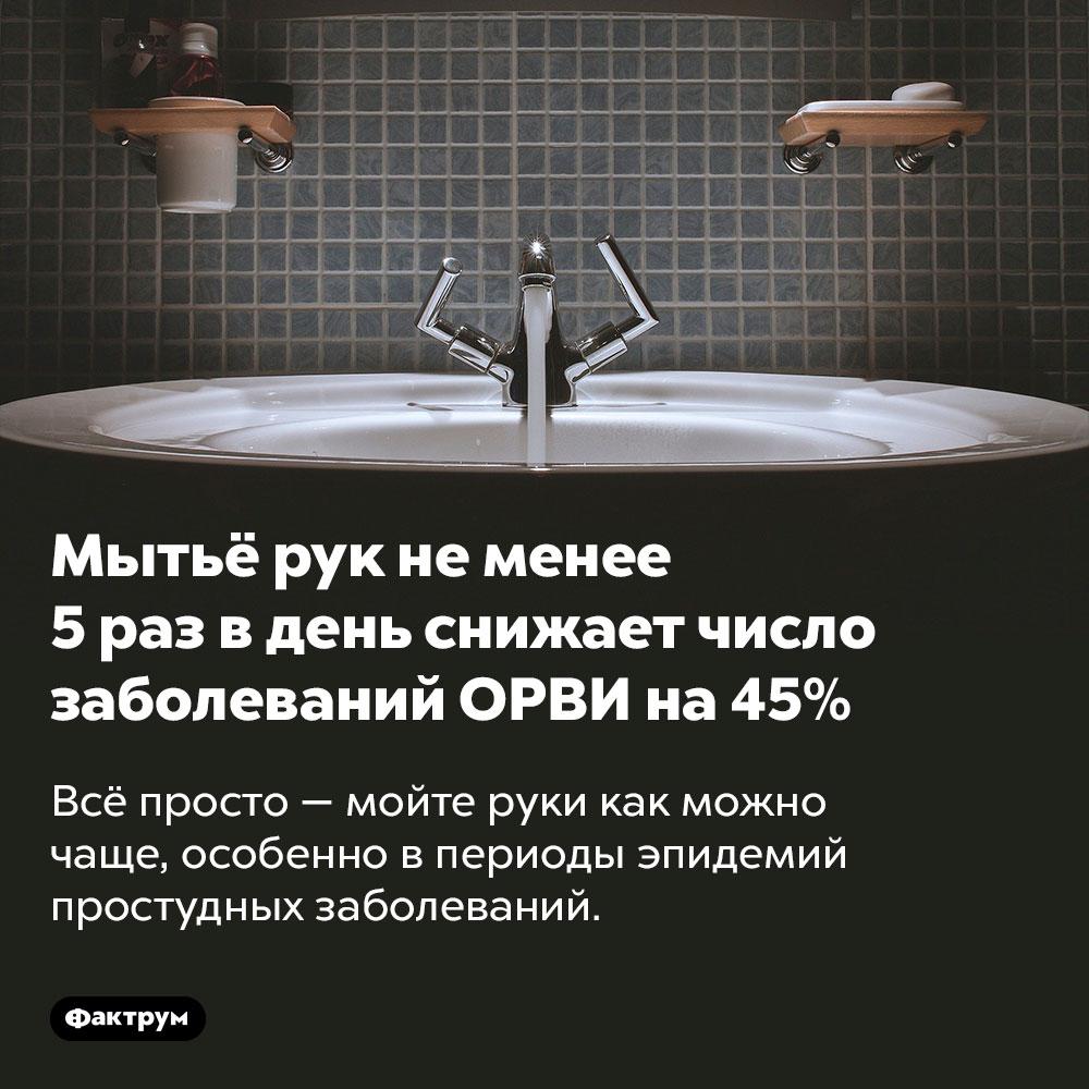 Мытьё рук неменее 5раз вдень снижает число заболеваний ОРВИ на45%. Всё просто — мойте руки как можно чаще, особенно в периоды эпидемий простудных заболеваний.