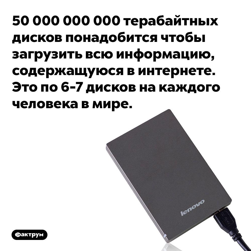 50 000 000 000 терабайтных дисков понадобится чтобы загрузить всю информацию, содержащуюся в интернете. Это по 6-7 дисков на каждого человека в мире.