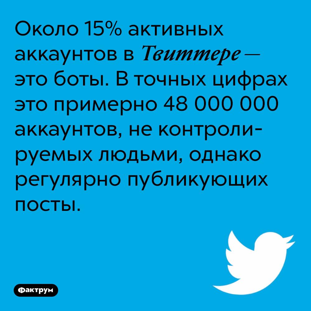 Около 15% активных аккаунтов в Твиттере — это боты. В точных цифрах это примерно 48 000 000 аккаунтов, не контролируемых людьми, однако регулярно публикующих посты.
