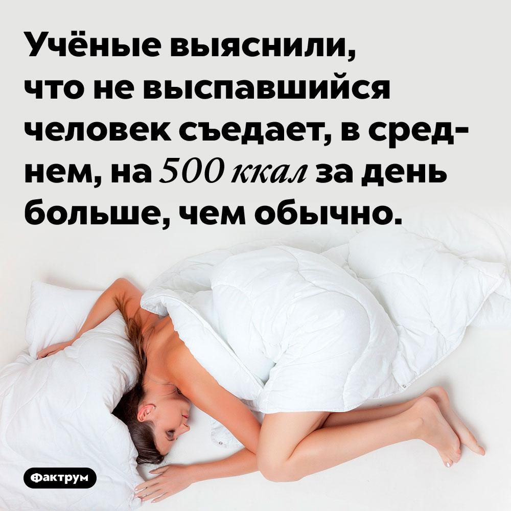 Учёные выяснили, что не выспавшийся человек съедает, в среднем, на 500 ккал за день больше, чем обычно.
