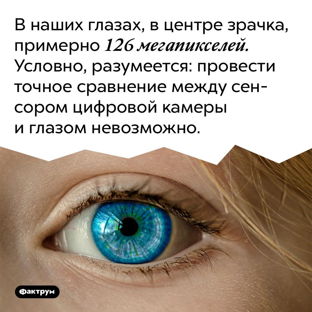 В наших глазах, в центре зрачка, примерно 126 мегапискелей. Условно, разумеется: провести точное сравнение между сенсором цифровой камеры и глазом невозможно.
