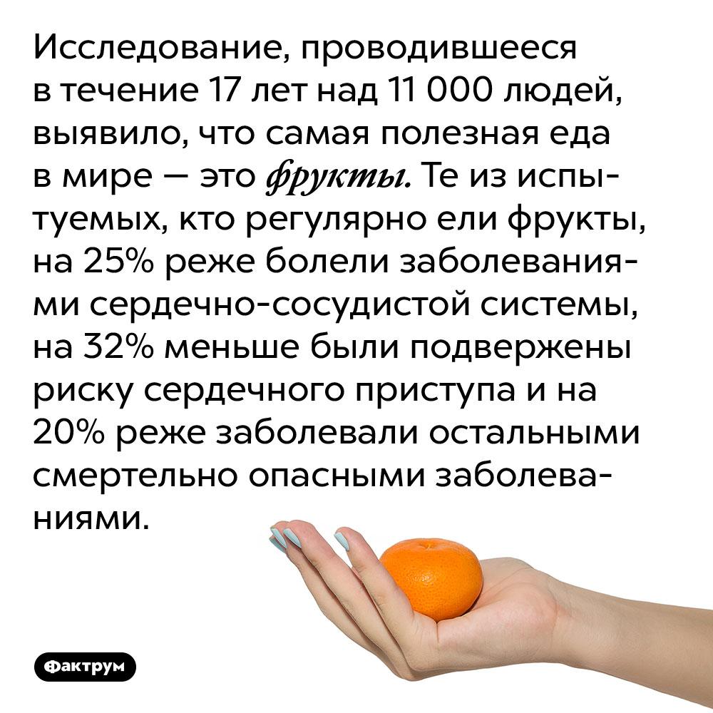 Исследование, проводившееся в течение 17 лет над 11 000 людей, выявило, что самая полезная еда в мире — это фрукты. Те из испытуемых, кто регулярно ели фрукты, на 25% реже болели заболеваниями сердечно-сосудистой системы, на 32% меньше были подвержены риску сердечного приступа и на 20% реже заболевали остальными смертельно опасными заболеваниями.