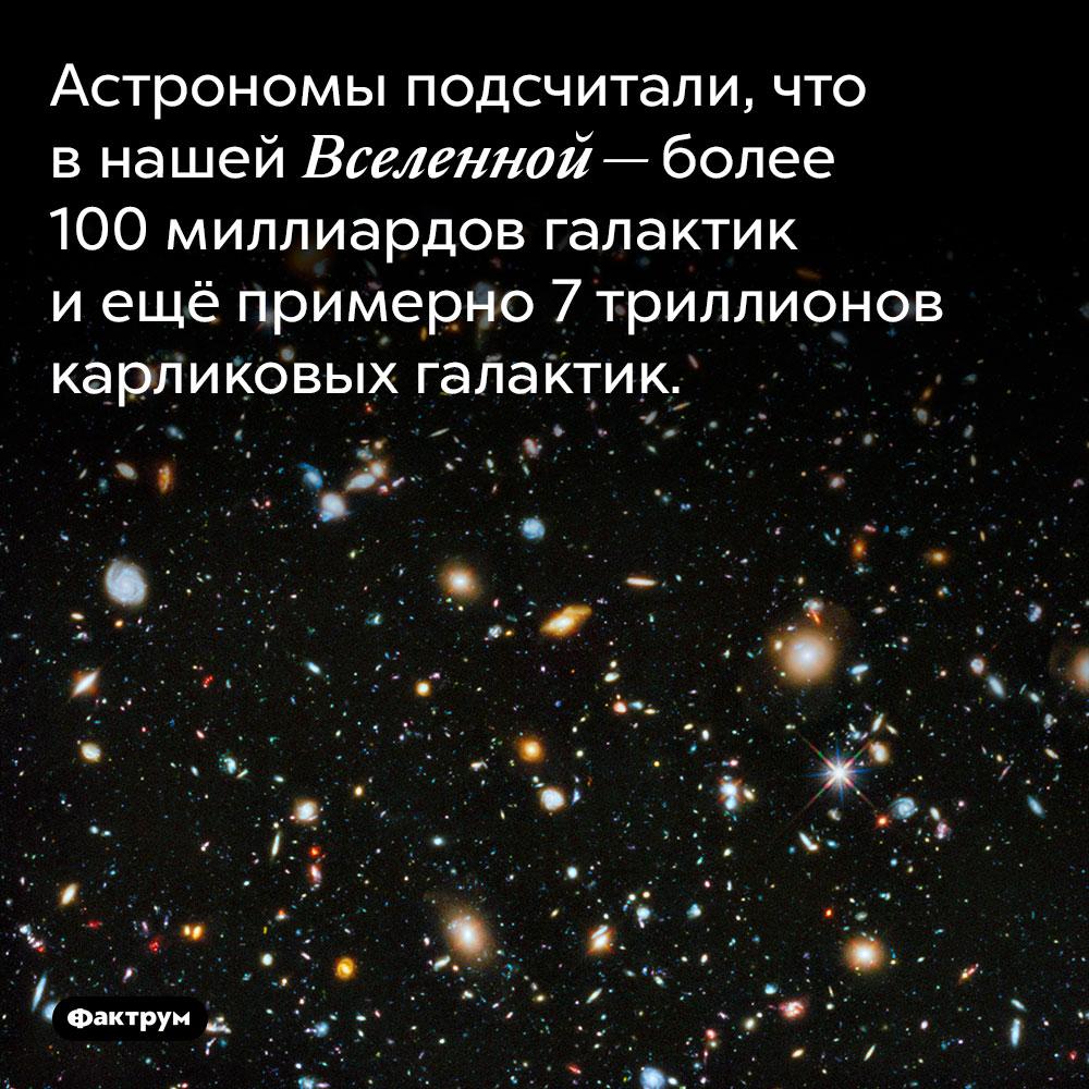 Астрономы подсчитали, что в нашей Вселенной — более 100 миллиардов галактик и ещё примерно 7 триллионов карликовых галактик.