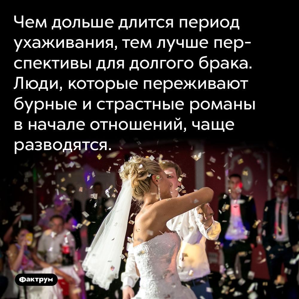 Чем дольше длится период ухаживания, тем лучше перспективы для долгого брака. Люди, которые переживают бурные и страстные романы в начале отношений, чаще разводятся.