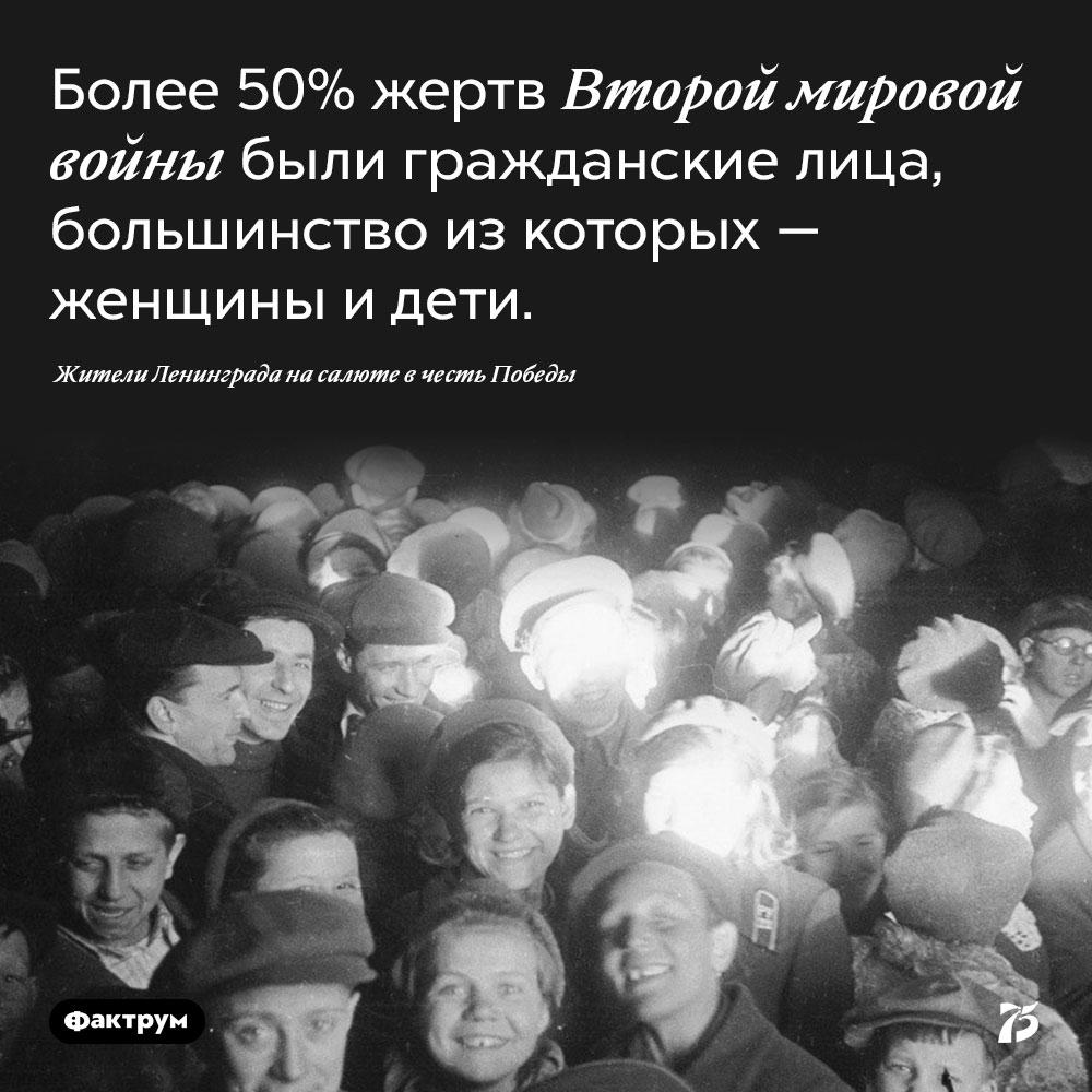 Более 50% жертв Второй мировой войны были гражданские лица, большинство из которых — женщины и дети.
