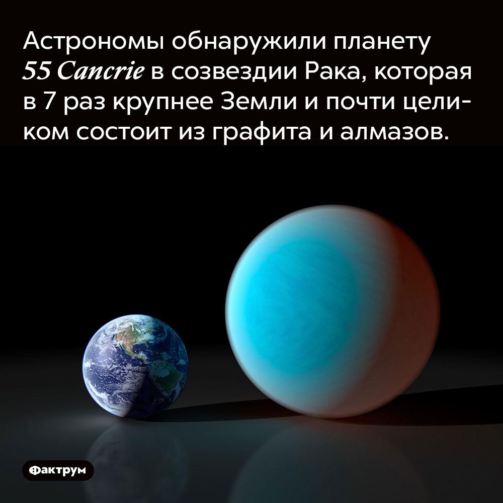 Астрономы обнаружили планету в созвездии Рака, которая вдвое крупнее Земли и почти целиком состоит из графита и алмазов.