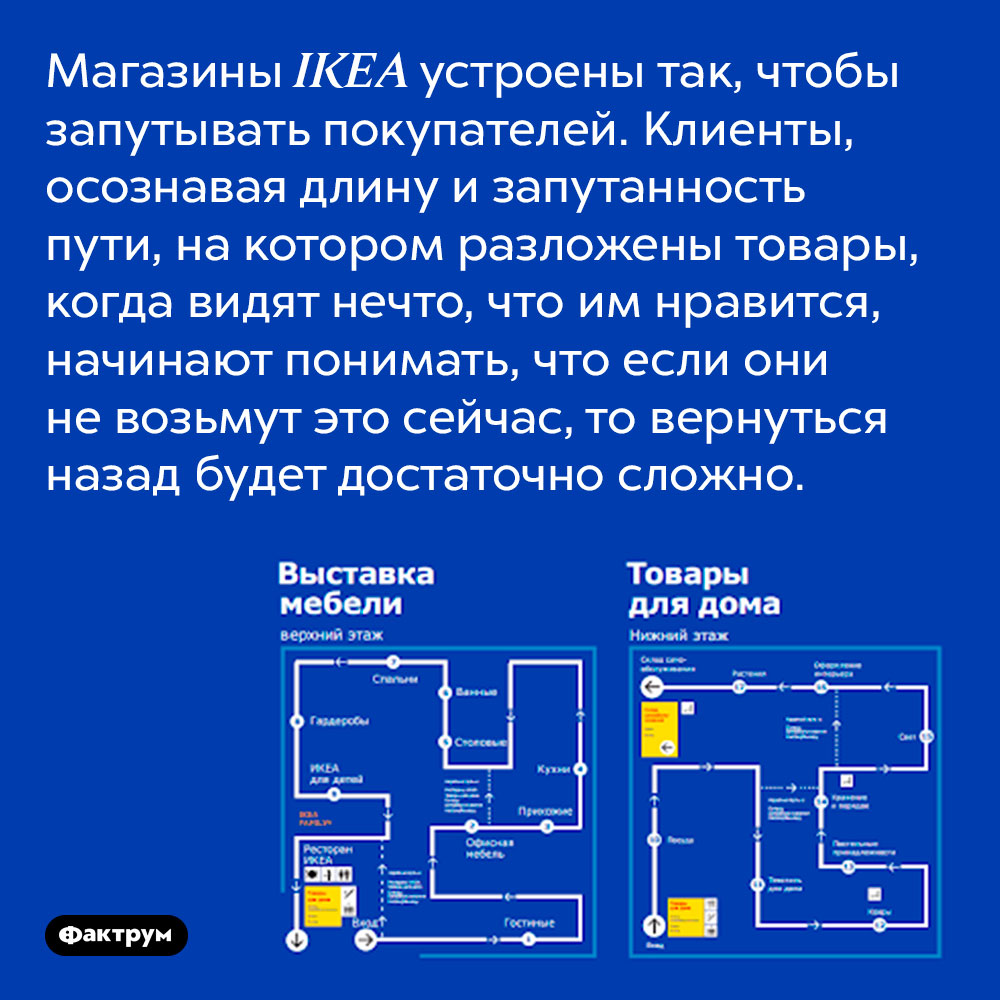 Магазины IKEA устроены так, чтобы запутывать покупателей. Клиенты магазина, осознавая длину изапутанность пути, накотором разложены товары, когда видят нечто, что имнравится, начинают понимать, что если они невозьмут это сейчас, товернуться назад будет достаточно сложно.