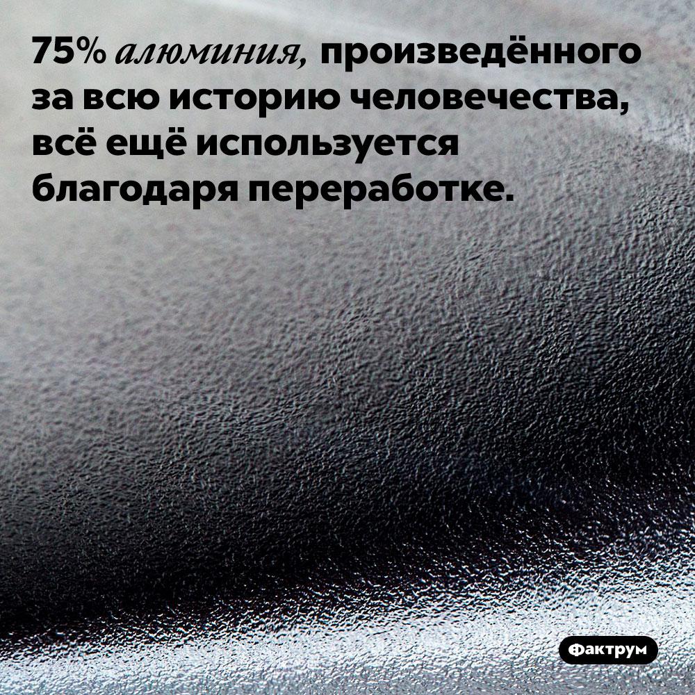 75% алюминия, произведённого за всю историю человечества, всё ещё используется благодаря переработке.