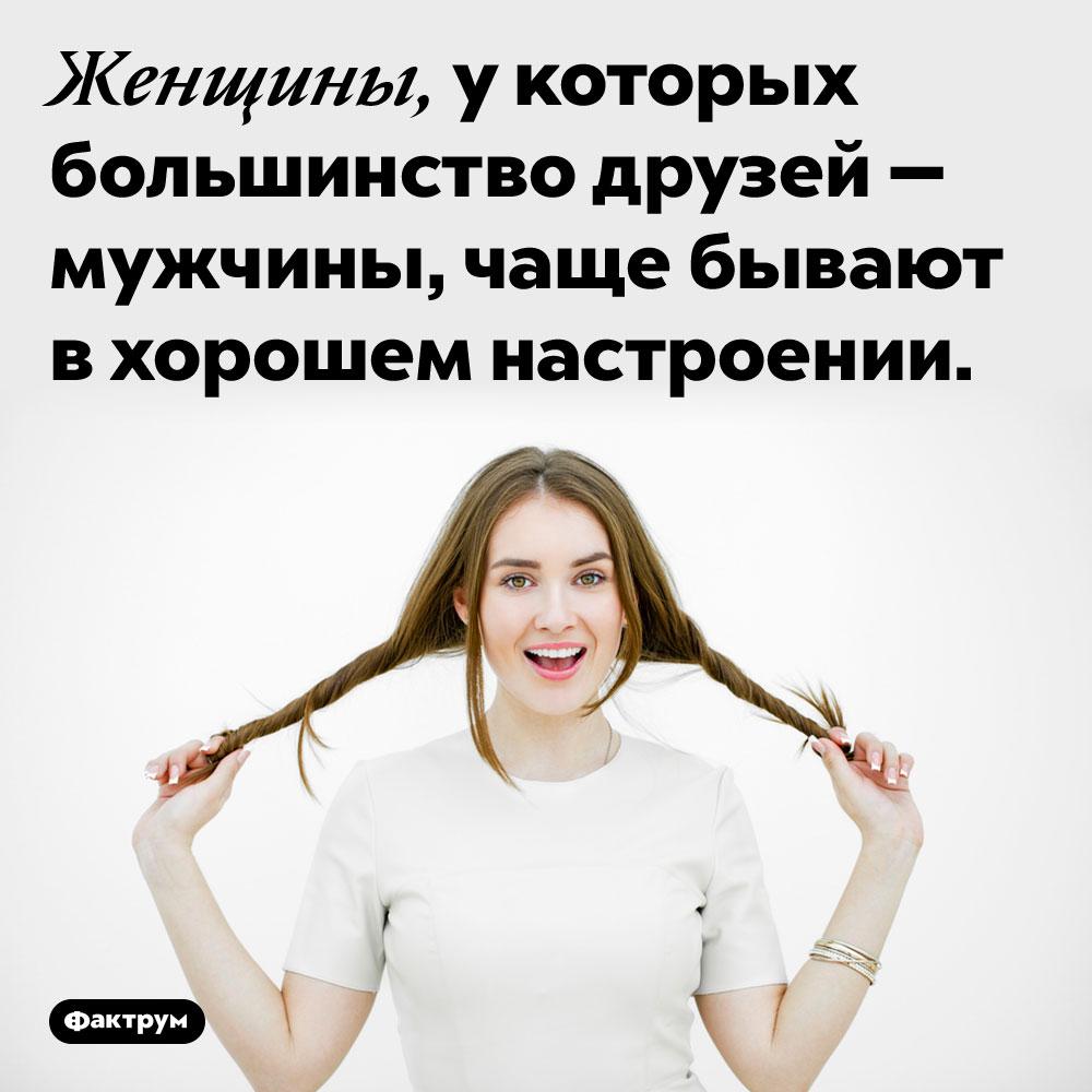 Женщины, у которых большинство друзей — мужчины, чаще бывают в хорошем настроении.