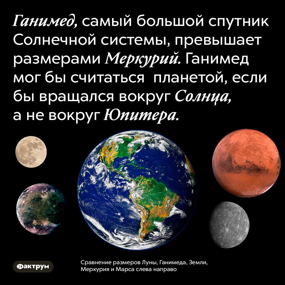 Ганимед, самый большой спутник Солнечной системы, превышает размерами Меркурий. Ганимед мог бы считаться  планетой, если бы вращался вокруг Солнца, а не вокруг Юпитера.