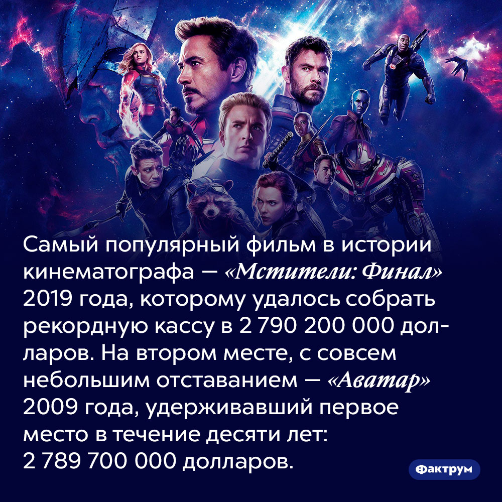 Самый популярный фильм в истории кинематографа — «Мстители: Финал» 2019 года. Ему удалось собрать рекордную кассу в 2 790 200 000 долларов. На втором месте, с совсем небольшим отставанием — «Аватар» 2009 года, удерживавший первое место в течение десяти лет: 2 789 700 000 долларов.