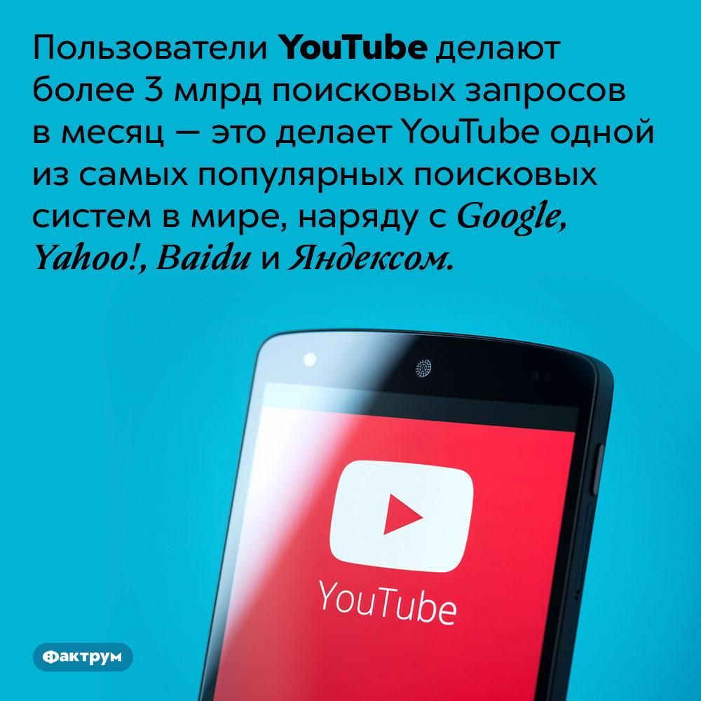 YouTube является одним изсамых популярных поисковиков вмире. Пользователи YouTube делают более 3 млрд поисковых запросов в месяц — это делает YouTube одной из самых популярных поисковых систем в мире, наряду с Google, Yahoo!, Baidu и Яндексом.