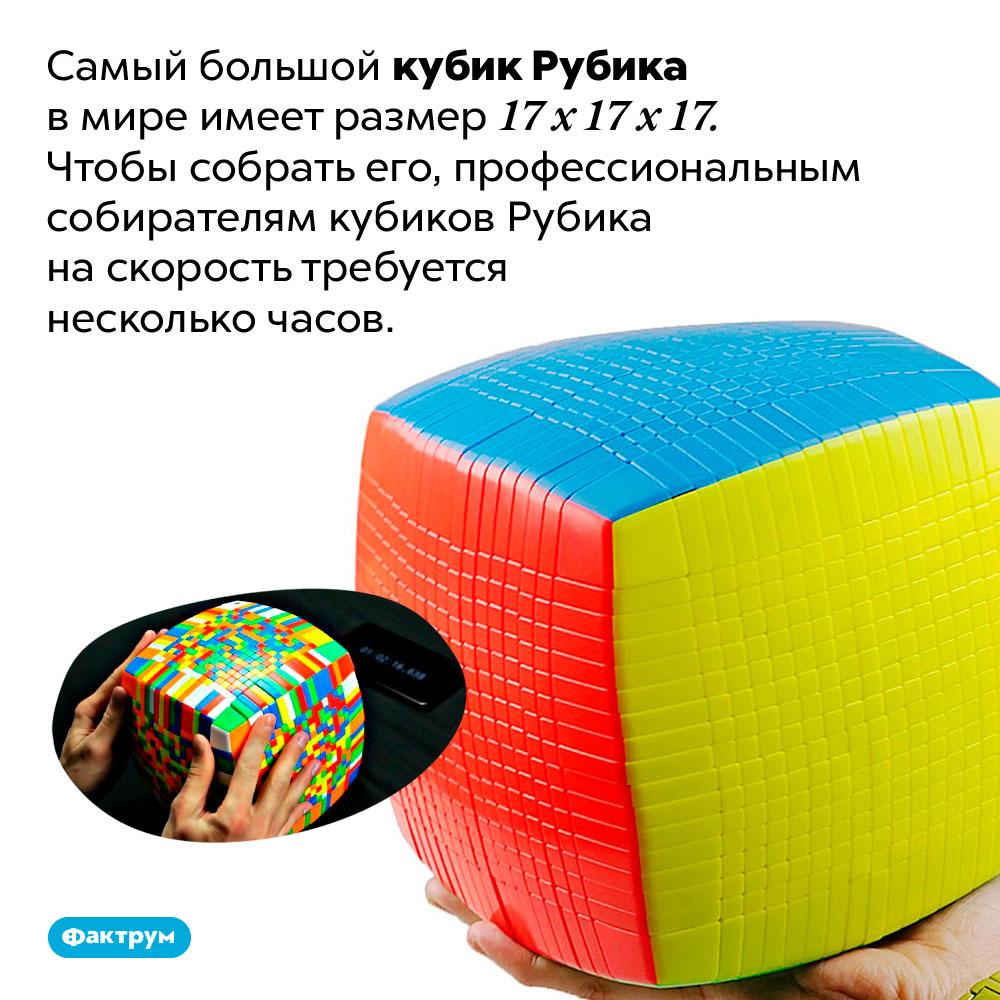 Самый большой кубик Рубика вмире имеет размер 17х17х17. Чтобы собрать его, профессиональным собирателям кубиков Рубика на скорость требуется несколько часов.