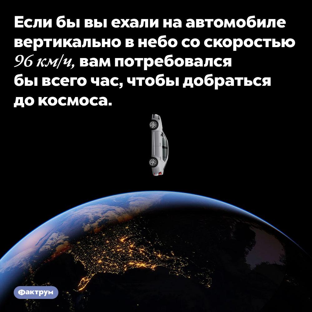ОтЗемли докосмоса — один час езды наавтомобиле вертикально вверх. Если бы вы ехали на автомобиле вертикально в небо со скоростью 96 км/ч, вам потребовался бы всего час, чтобы добраться до космоса.