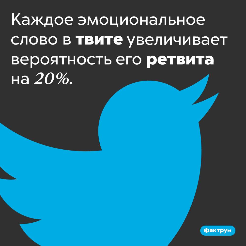 Каждое слово втвите, выражающее какую-либо эмоцию, увеличивает вероятность ретвита. Каждое эмоциональное слово в твите увеличивает вероятность его ретвита на 20%.