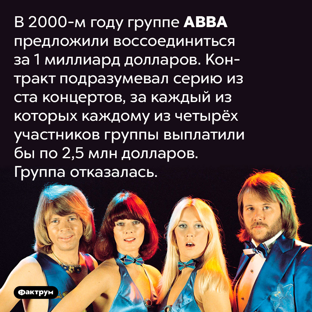 ABBA предложили воссоединиться замиллиард долларов, ногруппа отказалась. В 2000-м году группе ABBA предложили воссоединиться за 1 миллиард долларов. Контракт подразумевал серию из ста концертов, за каждый из которых каждому из четырёх участников группы выплатили бы по 2,5 млн долларов. Группа отказалась.