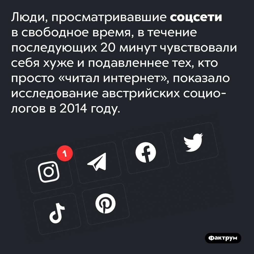 Просмотр соцсетей портит людям настроение. Люди, просматривавшие соцсети в свободное время, в течение последующих 20 минут чувствовали себя хуже и подавленнее тех, кто просто «читал интернет», показало исследование австрийских социологов в 2014 году.